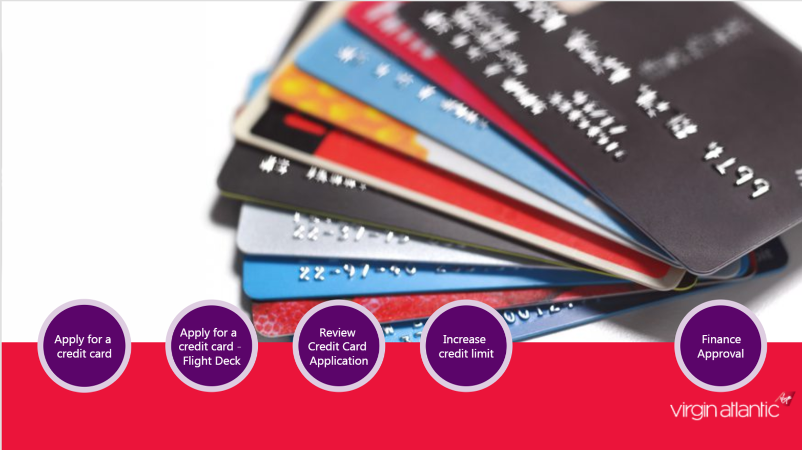 Virgin Atlantic Credit Card Application screenshot