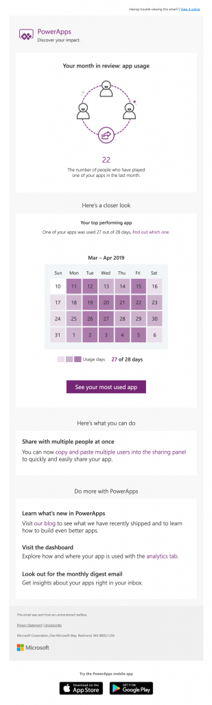 App Usage Email