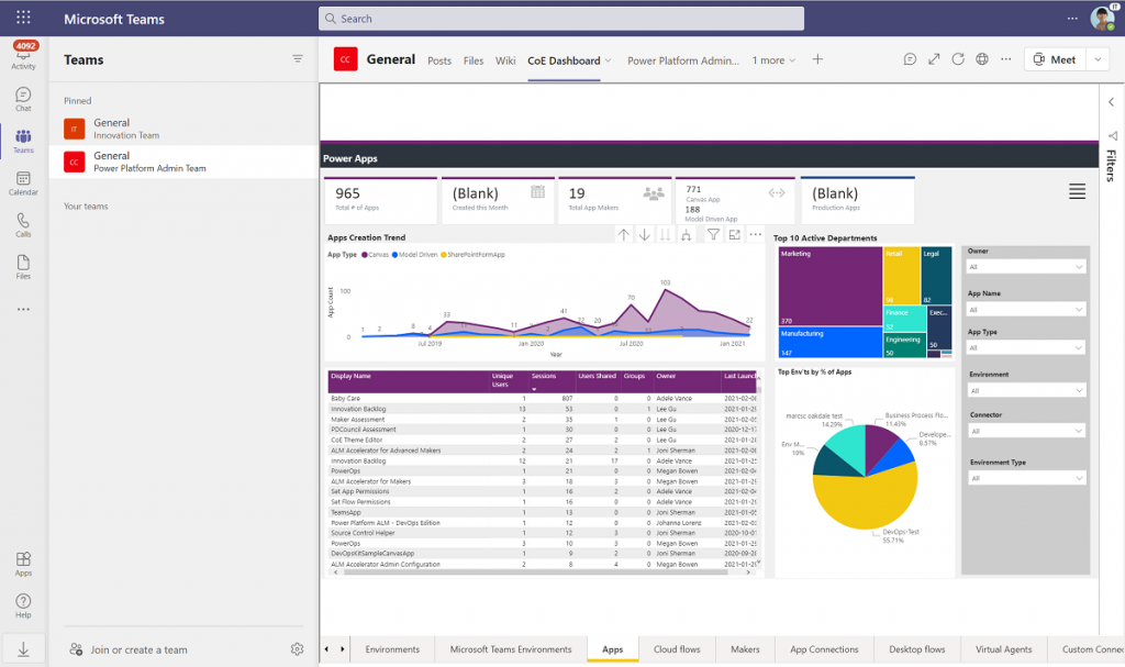 CoE Starter Kit - Get a tenant level overview of your usage with the Power BI dashboard