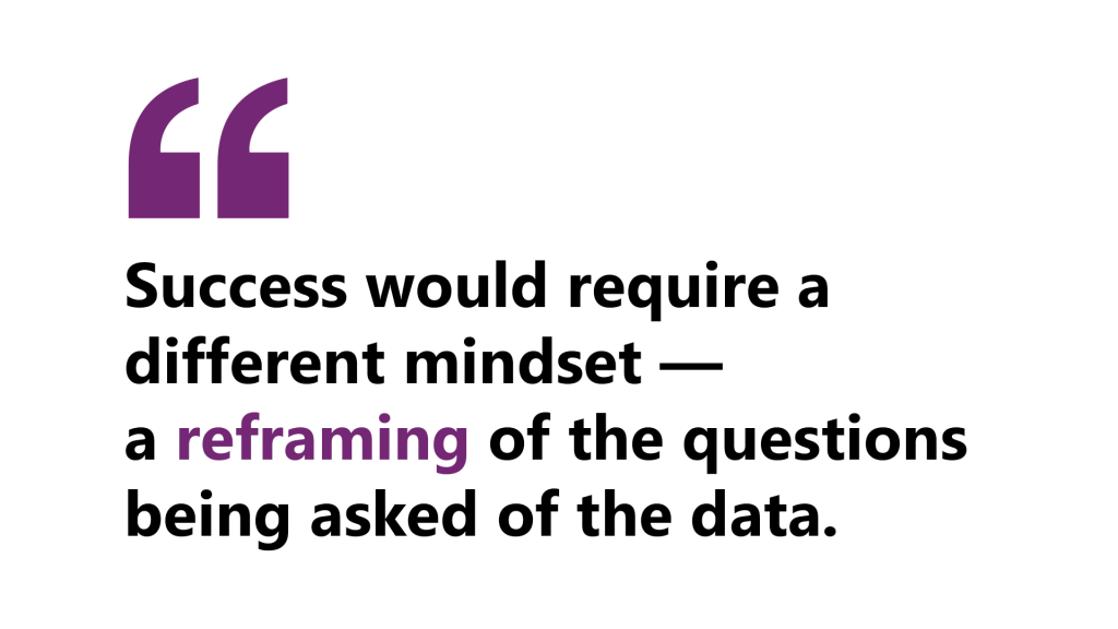 """A quote by Wyendie that says """"Success would require a different mindset – a reframing of the questions being asked of the data."""""""